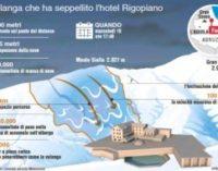 Rigopiano: un radar vigila sulle valanghe, ai soccorritori un minuto di tempo per scappare
