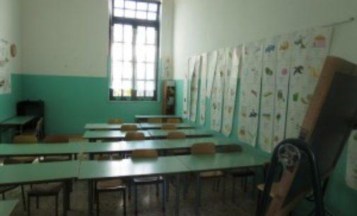 Sulmona, le scuole comunali riapriranno il 19 settembre