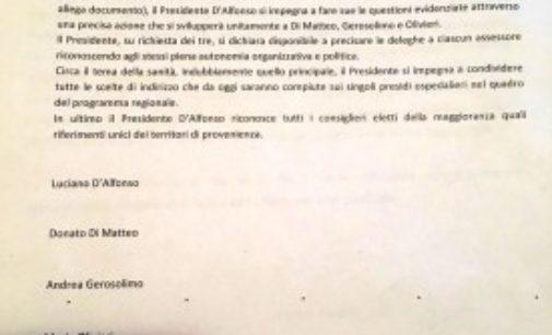 Bilancio: D'Alfonso precisa le deleghe e arriva il voto dell'approvazione