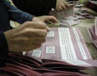 Referendum: anche in Abruzzo vince il No con il 64,4 per cento