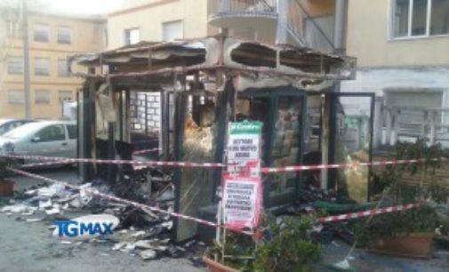 """<div class=""""dashicons dashicons-camera""""></div>Incendiata edicola a Chieti, il sindaco scrive al prefetto"""