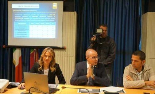 """<div class=""""dashicons dashicons-camera""""></div>M5S: la sanita abruzzese è in pericolo, Pettinari presenta il dossier"""