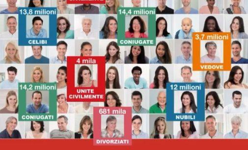 Istat, coinvolte 780 famiglie di Vasto nelle operazioni per il nuovo censimento
