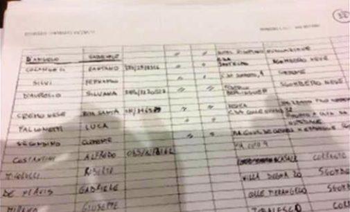 Inchiesta Rigopiano: una vittima chiese l'evacuazione dell'hotel al mattino del 18 gennaio