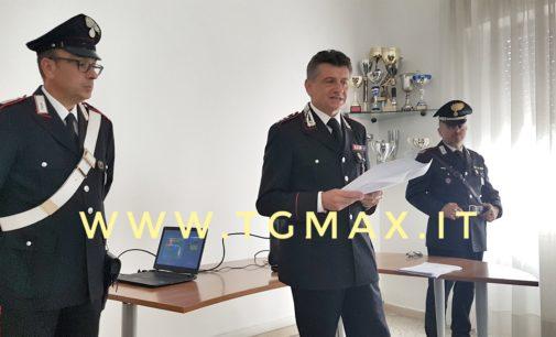 Lanciano: nuovi arresti dei carabinieri per droga, quattro donne gestivano lo spaccio
