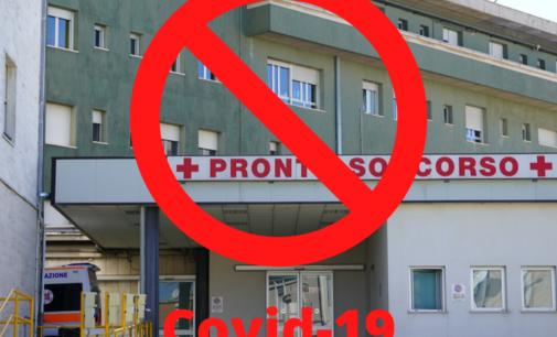 Coronavirus in Abruzzo eseguiti 133 test, 11 sono positivi: appello ai casi sospetti a non recarsi al Pronto soccorso