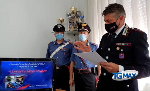 Lanciano: operazione antidroga dei carabinieri, arresti per spaccio e atti intimidatori