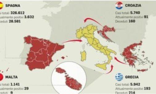 Spagna, Grecia, Croazia e Malta nella black list dell'Italia: tampone obbligatorio al rientro