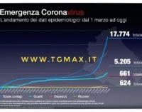 Coronavirus: nuove restrizioni in Abruzzo, la decisione nel pomeriggio