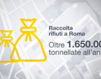 Rifiuti: 70mila tonnellate di indifferenziata dal Lazio in Abruzzo per il 2021