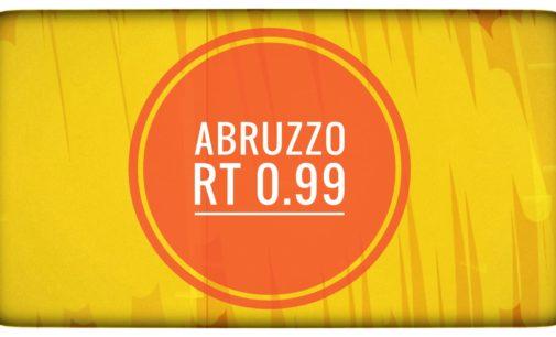Abruzzo Rt 0,99: Marsilio vieta aggregazioni in piazze e centri storici, contingentati ingressi commerciali