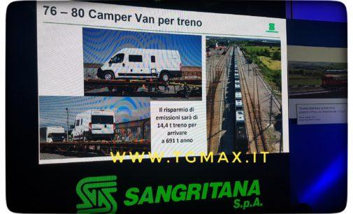 Il camper van della Trigano va in Germania con la Sangritana Cargo